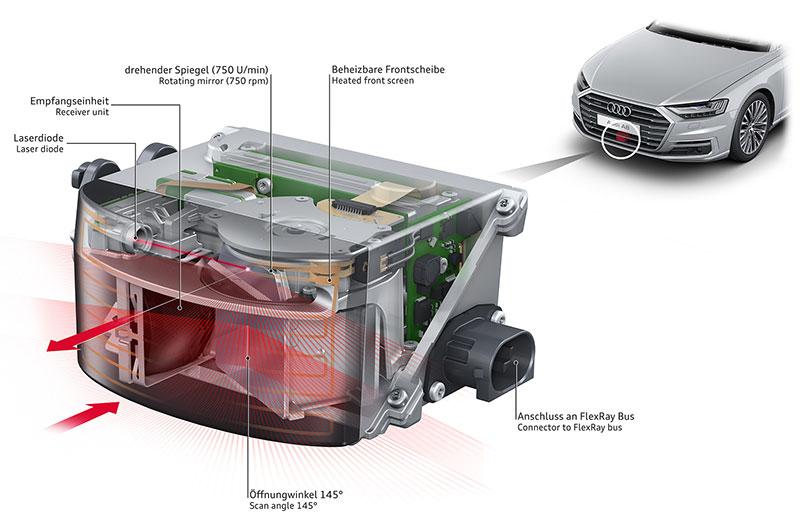 アウディ、新型a8で日本のお家芸奪う自動運転:日経ビジネスオンライン